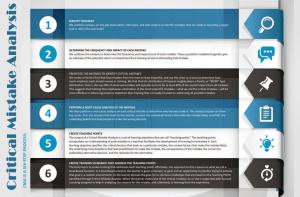 CMA_infographic